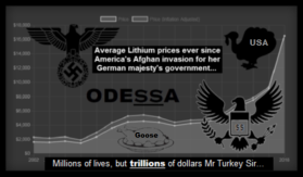 odessa-USA Turker afghan-lithium- goose 600